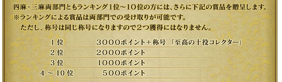 四麻・三麻両部門ともランキング1位〜10位の方には、さらに下記の賞品を贈呈します。※ランキングによる賞品は両部門での受け取りが可能です。ただし、称号は同じ称号になりますので2つ獲得にはなりません。1位 3000ポイント+称号「至高の十役コレクター」2位 2000ポイント3位 1000ポイント4位~10位 500ポイント