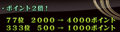 77位 2000−>4000ポイント  333位  500−>1000ポイント