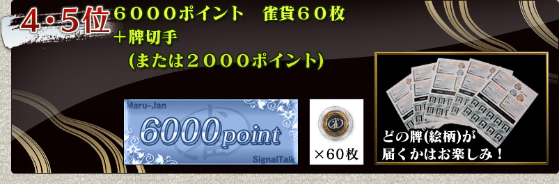 4・5位 6000ポイント 雀貨60枚 +牌切手 (または2000ポイント)