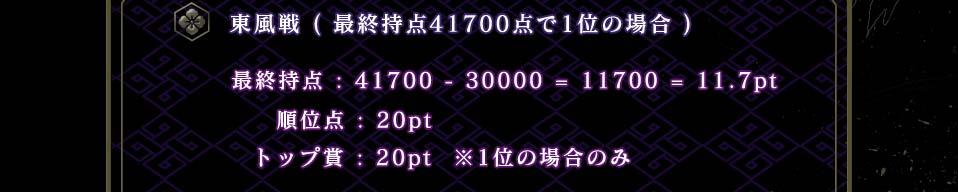 東風戦 (最終持点41700点で1位の場合) 最終持点:41700−30000=11700=11.7pt 順位点:20pt トップ賞:20pt ※1位の場合のみ