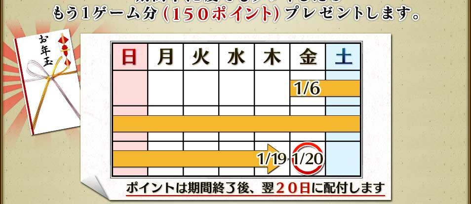 期間中、1度でもプレイしたら もう1ゲーム分(150ポイント)プレゼントします。  ポイントは期間終了後、翌20日に配付します