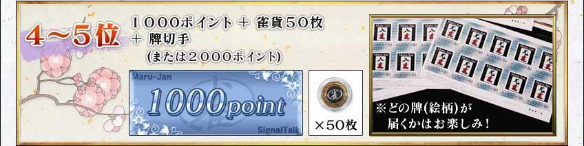 4〜5位 1000ポイント+雀貨50枚 +牌切手 (または2000ポイント)  ※どの牌(絵柄)が  届くかはお楽しみ!