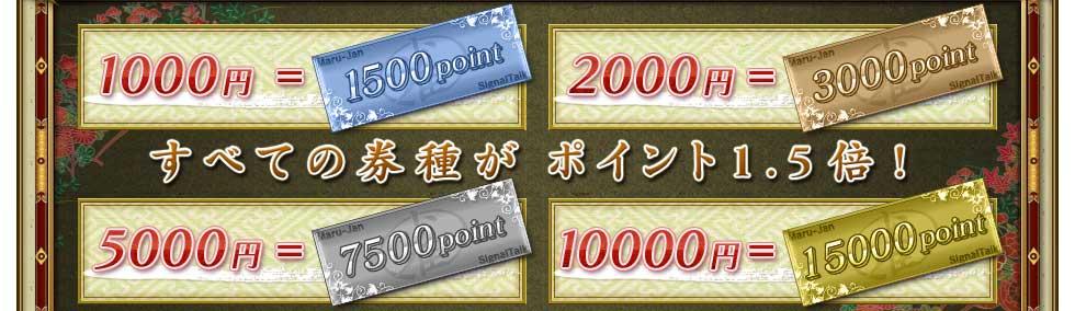 すべての券種がポイント1.5倍!