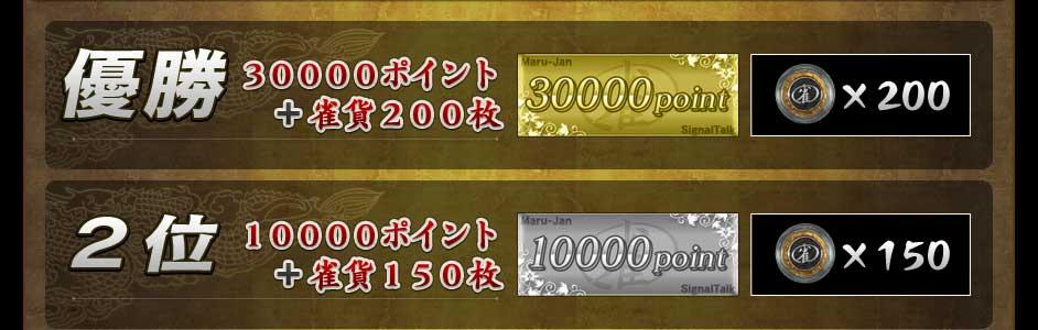 優勝 30000ポイント+雀貨200枚 2位 10000ポイント+雀貨150枚