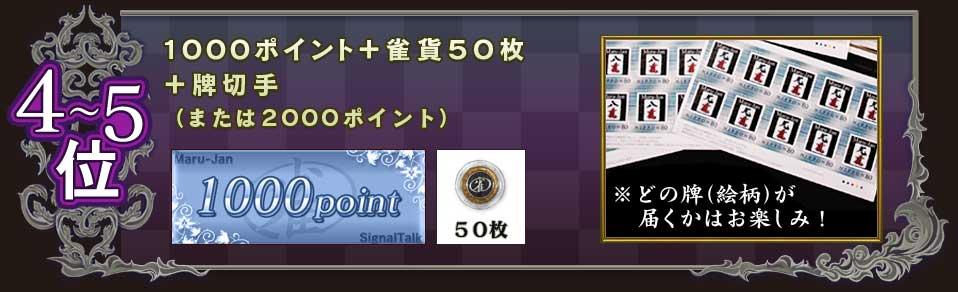4〜5位 1000ポイント+雀貨50枚 +牌切手 (または2000ポイント) ※どの牌(絵柄)が届くかはお楽しみ!