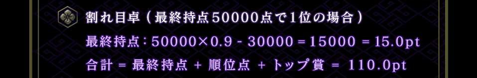 割れ目卓 (最終持点50000点で1位の場合) 最終持点50000x0.9-30000=15000=15.0pt 合計=最終持点+順位点+トップ賞=110.0pt