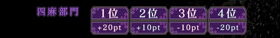 四麻部門 1位+20pt 2位+10pt 3位-10pt 4位-20pt