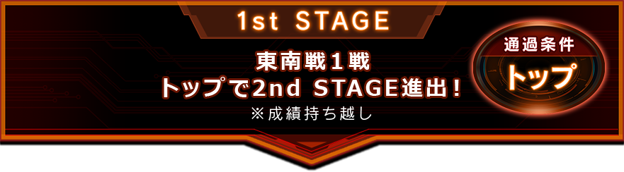 1st STAGEの説明