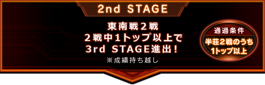 2nd STAGEの説明