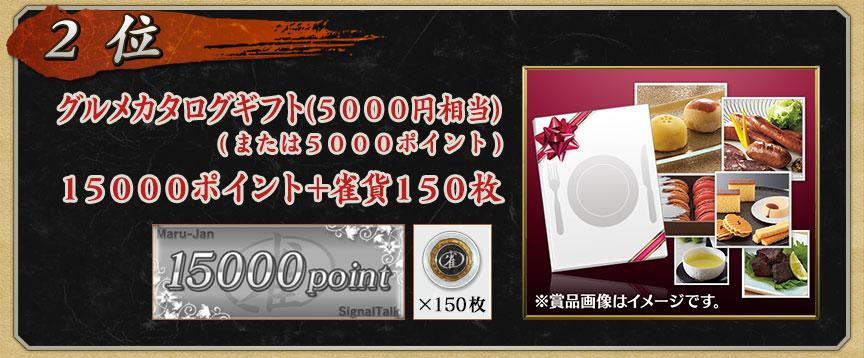 2位 14500ポイント+雀貨150枚 +グルメカタログギフト(5500円相当) (または5500ポイント)