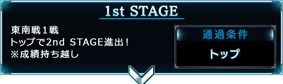 1st STAGE