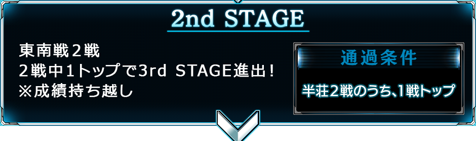 2nd STAGE