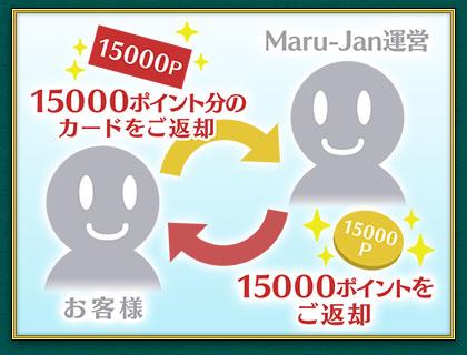 イベントで使用するMaru-Janポイントについて画像(3)