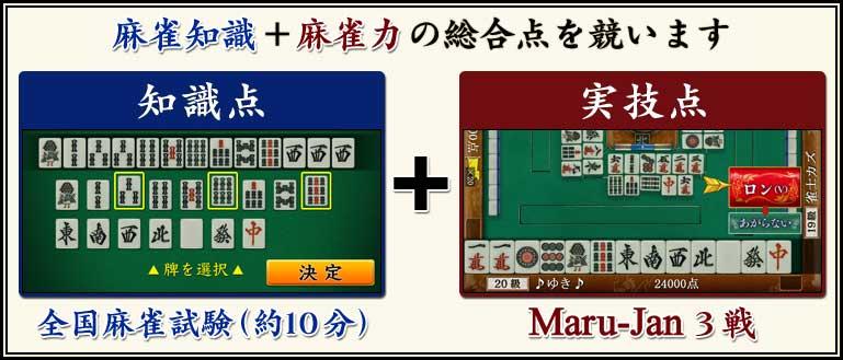 麻雀知識+麻雀力の総合点を競います。 全国麻雀試験(約10分)+Maru-Jan3戦