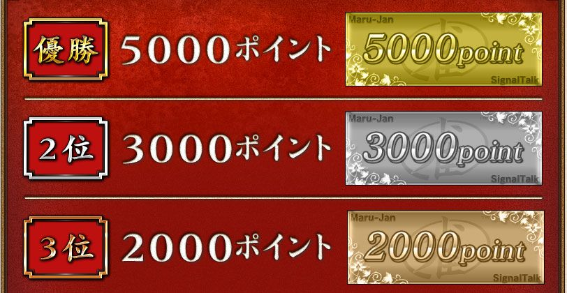 優勝:5000ポイント/2位:3000ポイント/3位:2000ポイント