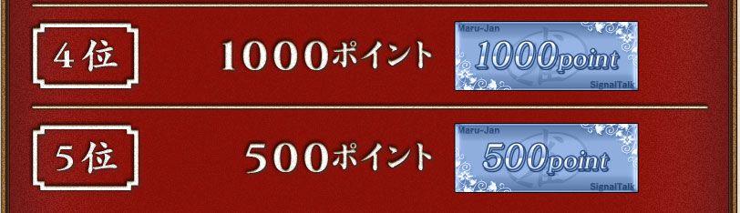 4位:1000ポイント/5位:500ポイント